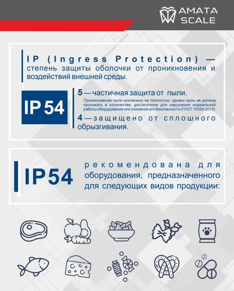 степень защиты IP 54 на оборудовании АМАТА СКЕЙЛ