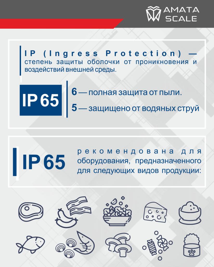 степень защиты IP 65 на оборудовании АМАТА СКЕЙЛ