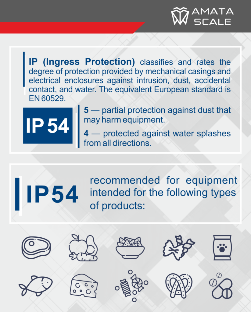 degree of protection IP 54 on equipment AMATA SCALE