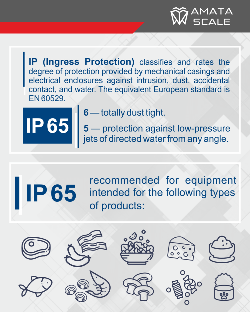 degree of protection IP 65 on equipment AMATA SCALE